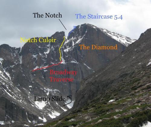 longs peak routes